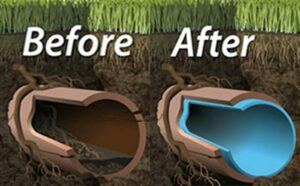 Trenchless Pipelining